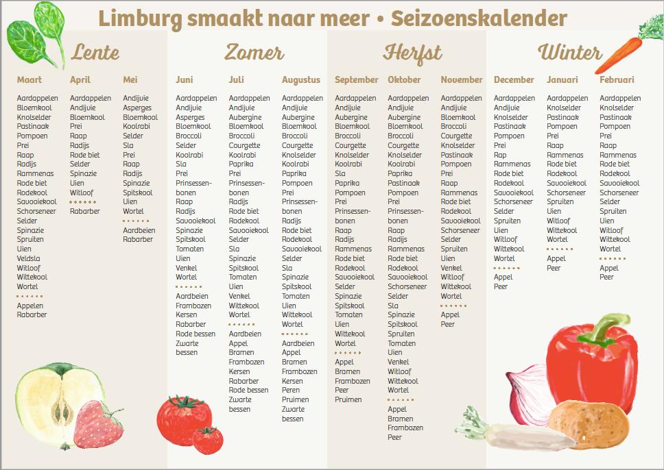 Handig: eet binnen het seizoen met deze fruit- en groentenkalender